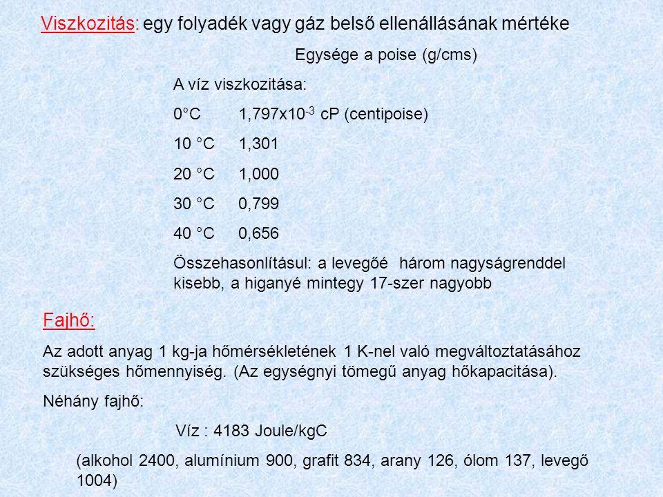 Viszkozitás: egy folyadék vagy gáz belső ellenállásának mértéke Egysége a poise (g/cms) A víz viszkozitása: 0°C 1,797x10 -3 cP (centipoise) 10 °C 1,301 20 °C 1,000 30 °C 0,799 40 °C 0,656 Összehasonlításul: a levegőé három nagyságrenddel kisebb, a higanyé mintegy 17-szer nagyobb Fajhő: Az adott anyag 1 kg-ja hőmérsékletének 1 K-nel való megváltoztatásához szükséges hőmennyiség.