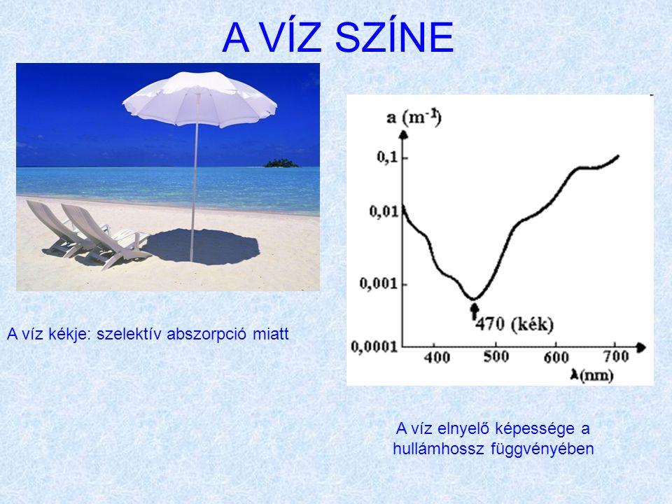 A VÍZ SZÍNE A víz kékje: szelektív abszorpció miatt A víz elnyelő képessége a hullámhossz függvényében