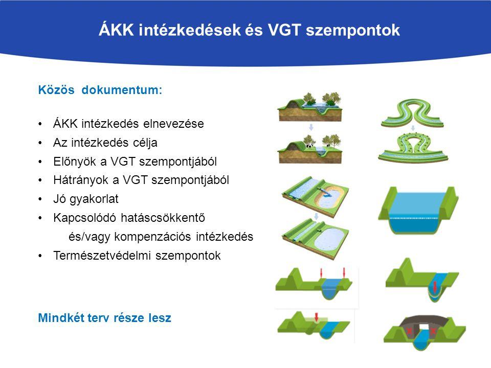 ÁKK intézkedések és VGT szempontok Közös dokumentum: ÁKK intézkedés elnevezése Az intézkedés célja Előnyök a VGT szempontjából Hátrányok a VGT szempontjából Jó gyakorlat Kapcsolódó hatáscsökkentő és/vagy kompenzációs intézkedés Természetvédelmi szempontok Mindkét terv része lesz