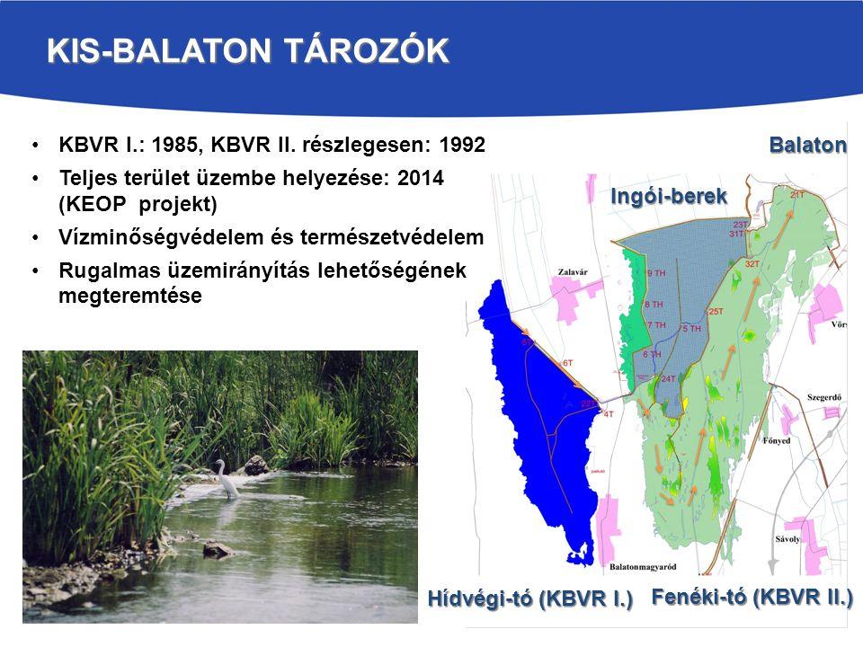 KIS-BALATON TÁROZÓK Balaton Ingói-berek Hídvégi-tó (KBVR I.) Fenéki-tó (KBVR II.) KBVR I.: 1985, KBVR II. részlegesen: 1992 Teljes terület üzembe hely
