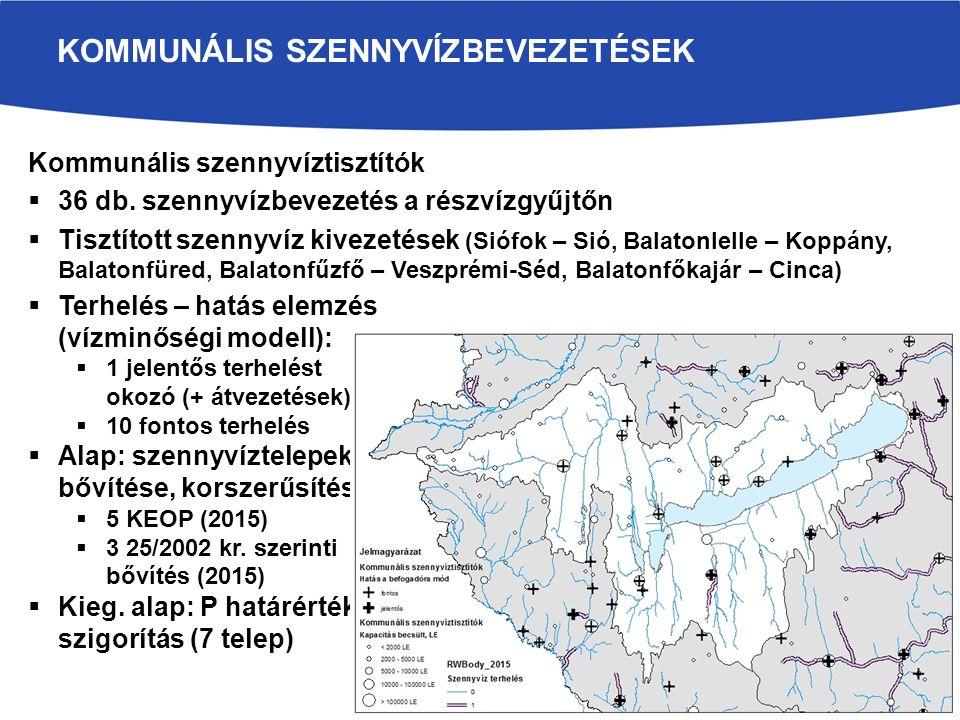 KOMMUNÁLIS SZENNYVÍZBEVEZETÉSEK Kommunális szennyvíztisztítók  36 db. szennyvízbevezetés a részvízgyűjtőn  Tisztított szennyvíz kivezetések (Siófok
