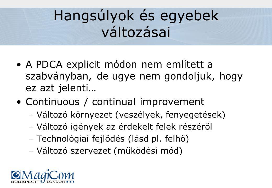 Hangsúlyok és egyebek változásai A PDCA explicit módon nem említett a szabványban, de ugye nem gondoljuk, hogy ez azt jelenti… Continuous / continual improvement –Változó környezet (veszélyek, fenyegetések) –Változó igények az érdekelt felek részéről –Technológiai fejlődés (lásd pl.