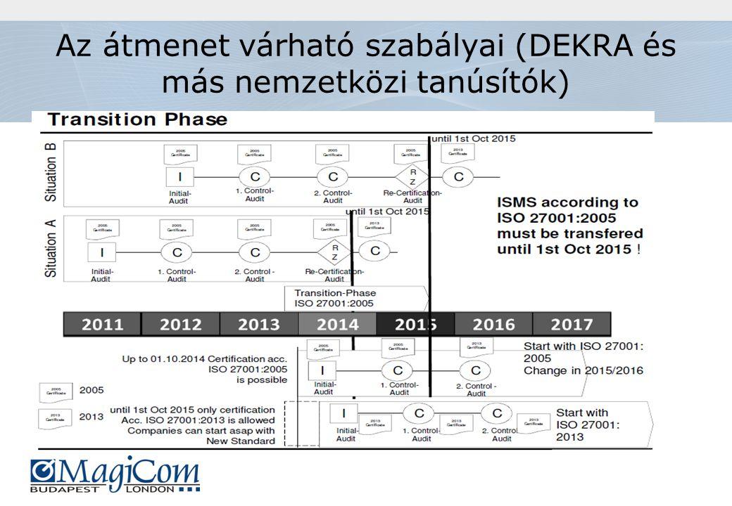 Az átmenet várható szabályai (DEKRA és más nemzetközi tanúsítók)