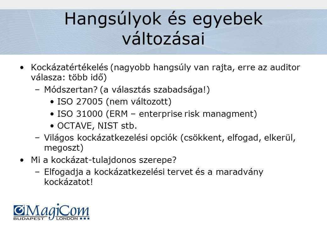 """Hangsúlyok és egyebek változásai Az Alkalmazhatósági Nyilatkozat és a szabvány """"A mellékletének viszonya, szerepe és a tanúsítói, tanácsadói megközelítés: –""""2005 : Az alkalmazandó kontrollok (intézkedések) kiválasztása a """"leltárból … –""""2013 : Az alkalmazandó kontrollok a kockázatkezelési folyamatból potyognak ki…"""