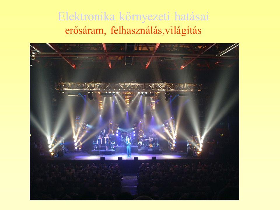 Elektronika környezeti hatásai erősáram, felhasználás,világítás