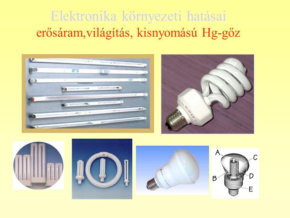 Elektronika környezeti hatásai erősáram,világítás, kisnyomású Hg-gőz