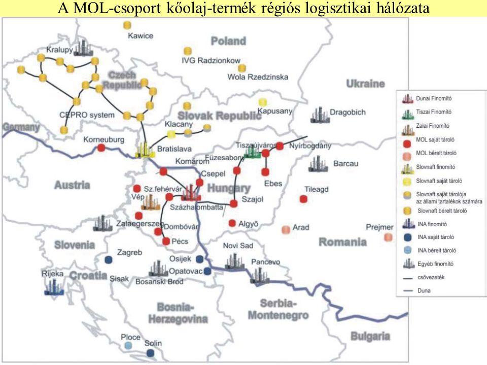 Elektromos hálózat, export-import