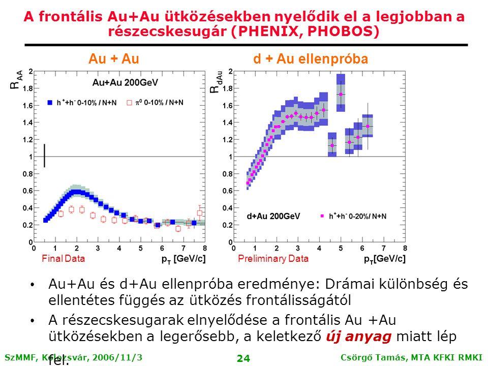 Csörgő Tamás, MTA KFKI RMKI 23 SzMMF, Kolozsvár, 2006/11/3 Az elnyelődő befutó részecskesugár60-90% PHENIX Preliminary A kifutó részecskesugár nem nyelődik el A befutó sugár elnyelődik d+AuAu+Au kifutó átfutóbefutó Min Bias 0-10% PHENIX Preliminary A horzsoló Au+Au a d+Au -hoz hasonló A telitalálat Au+Au-ban új tulajdonság jelenik meg elnyelődik a befutó részecskesugár