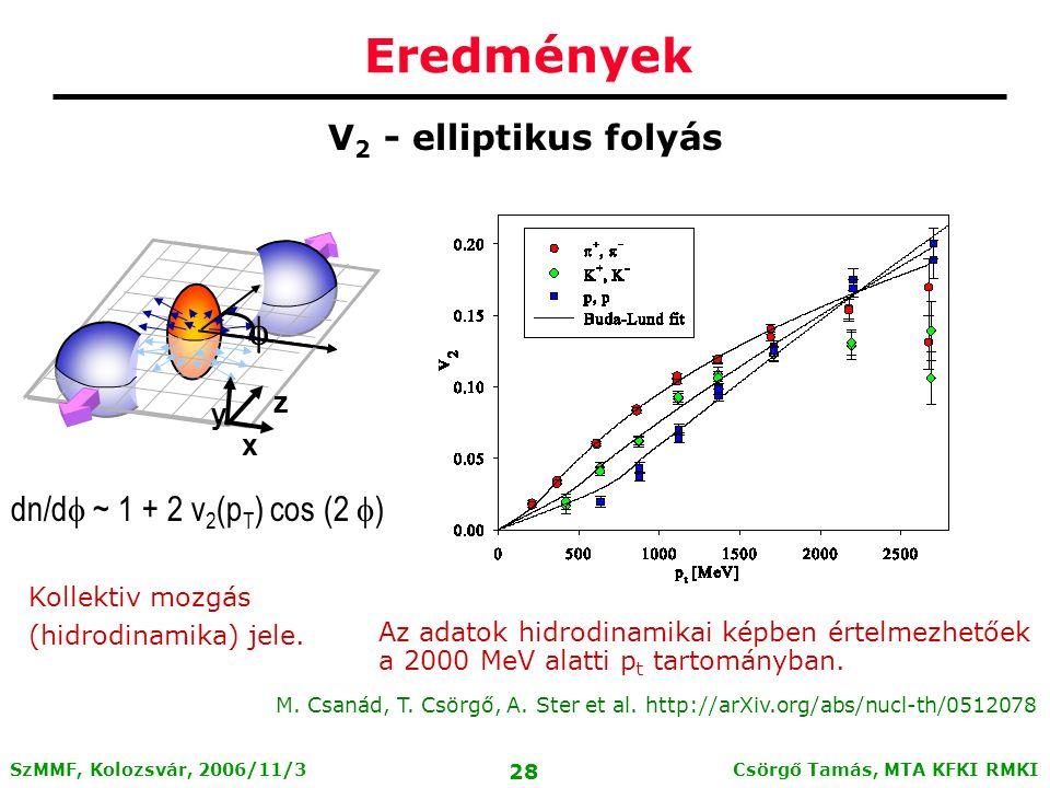 Csörgő Tamás, MTA KFKI RMKI 27 SzMMF, Kolozsvár, 2006/11/3 4 RHIC kísérlet a Phys.