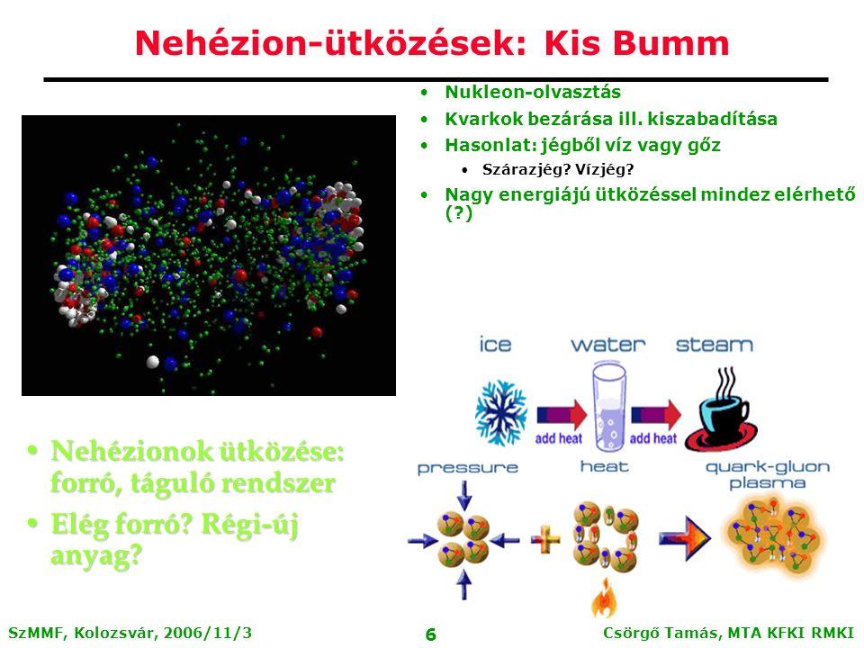 Csörgő Tamás, MTA KFKI RMKI 16 SzMMF, Kolozsvár, 2006/11/3 Elméleti alapok Elméleti keret: Standard Model Stabil elemi részecskék: elektron, proton, (neutron) A protonnak és neutronnak (kvark) szerkezete van: A kvarkok további, instabil részecskéket alkothatnak (~2000 ismert közülük, élettartamuk: ~10 -6 - 10 -23 sec) Barionok: 3 kvark kötött állapotok Mezonok: kvark-antikvark állapotok Egzotikum: Pentakvark ?
