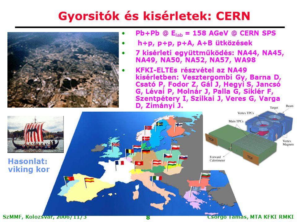 Csörgő Tamás, MTA KFKI RMKI 8 SzMMF, Kolozsvár, 2006/11/3 Pb+Pb @ E lab = 158 AGeV @ CERN SPS h+p, p+p, p+A, A+B ütközések 7 kisérleti együttműködés: NA44, NA45, NA49, NA50, NA52, NA57, WA98 KFKI-ELTEs részvétel az NA49 kisérletben: Vesztergombi Gy, Barna D, Csató P, Fodor Z, Gál J, Hegyi S, Jancsó G, Lévai P, Molnár J, Palla G, Siklér F, Szentpétery I, Szilkai J, Veres G, Varga D, Zimányi J.