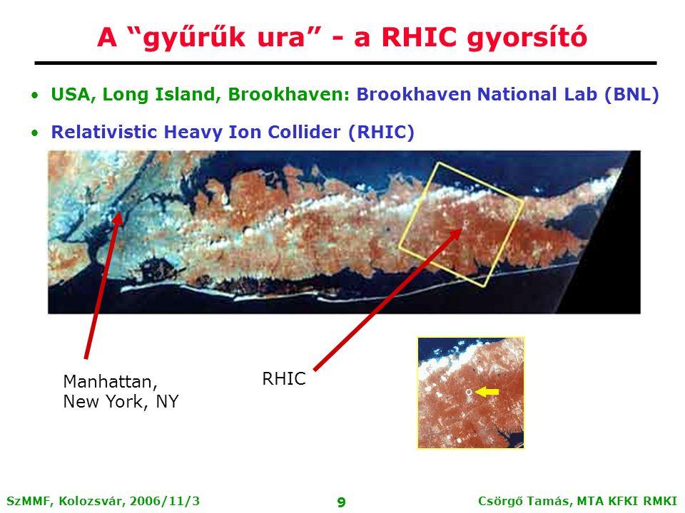 Csörgő Tamás, MTA KFKI RMKI 9 SzMMF, Kolozsvár, 2006/11/3 A gyűrűk ura - a RHIC gyorsító USA, Long Island, Brookhaven: Brookhaven National Lab (BNL) Relativistic Heavy Ion Collider (RHIC) Manhattan, New York, NY RHIC