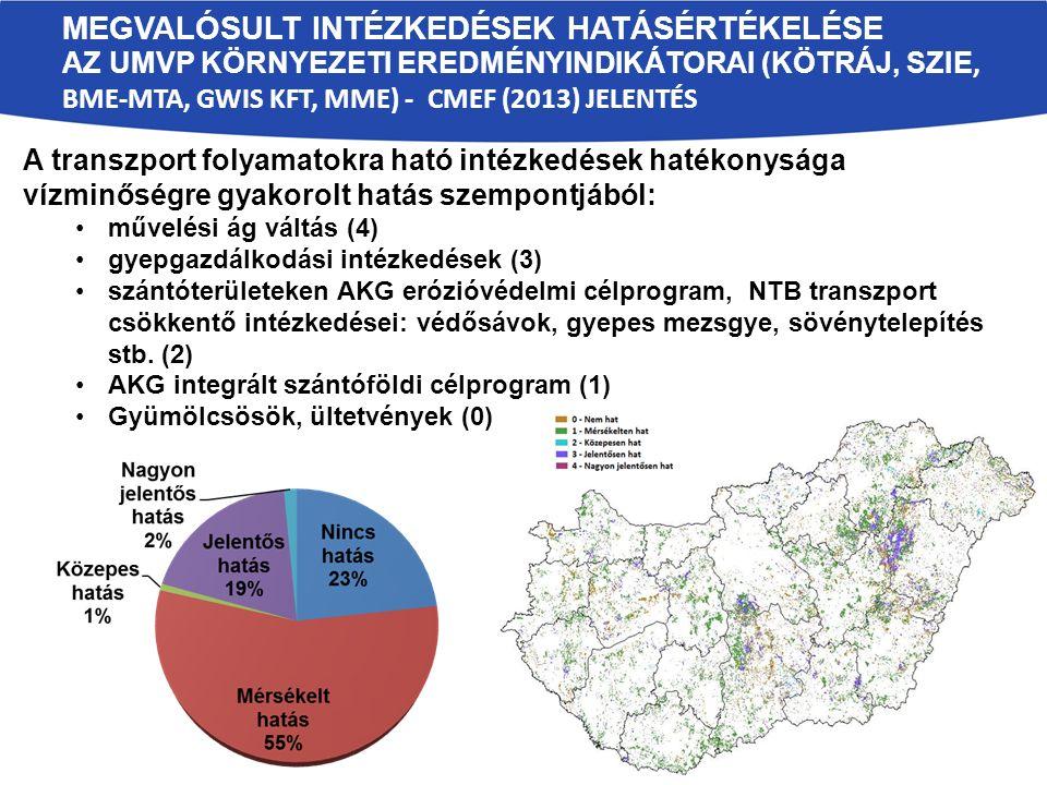 MEGVALÓSULT INTÉZKEDÉSEK HATÁSÉRTÉKELÉSE AZ UMVP KÖRNYEZETI EREDMÉNYINDIKÁTORAI (KÖTRÁJ, SZIE, BME-MTA, GWIS KFT, MME) - CMEF (2013) JELENTÉS A transzport folyamatokra ható intézkedések hatékonysága vízminőségre gyakorolt hatás szempontjából: művelési ág váltás (4) gyepgazdálkodási intézkedések (3) szántóterületeken AKG erózióvédelmi célprogram, NTB transzport csökkentő intézkedései: védősávok, gyepes mezsgye, sövénytelepítés stb.