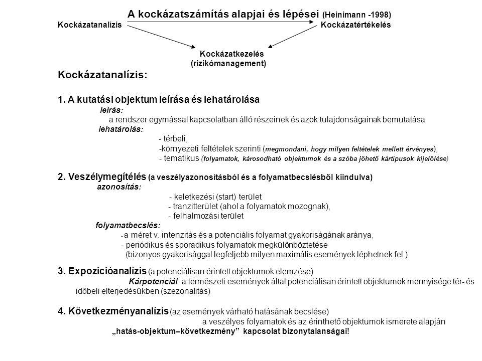 A kockázatszámítás alapjai és lépései (Heinimann -1998) Kockázatanalízis Kockázatértékelés Kockázatkezelés (rizikómanagement) Kockázatanalízis: 1. A k
