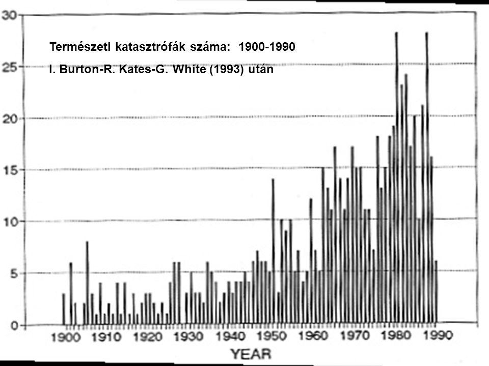 Természeti katasztrófák száma: 1900-1990 I. Burton-R. Kates-G. White (1993) után