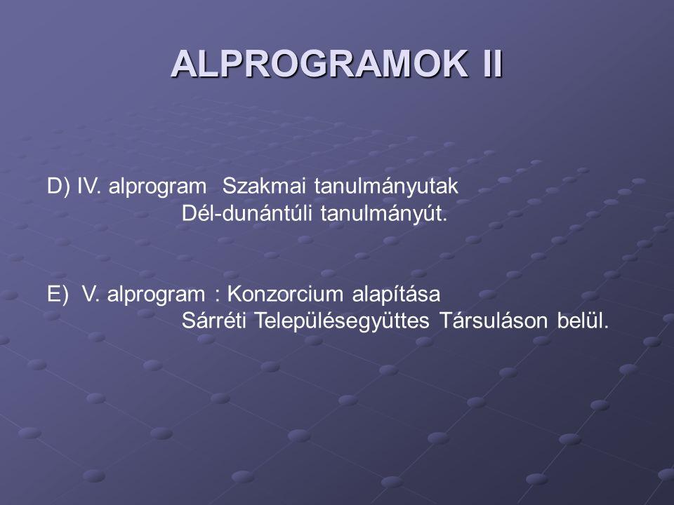 ALPROGRAMOK II D) IV. alprogram Szakmai tanulmányutak Dél-dunántúli tanulmányút. E) V. alprogram : Konzorcium alapítása Sárréti Településegyüttes Társ