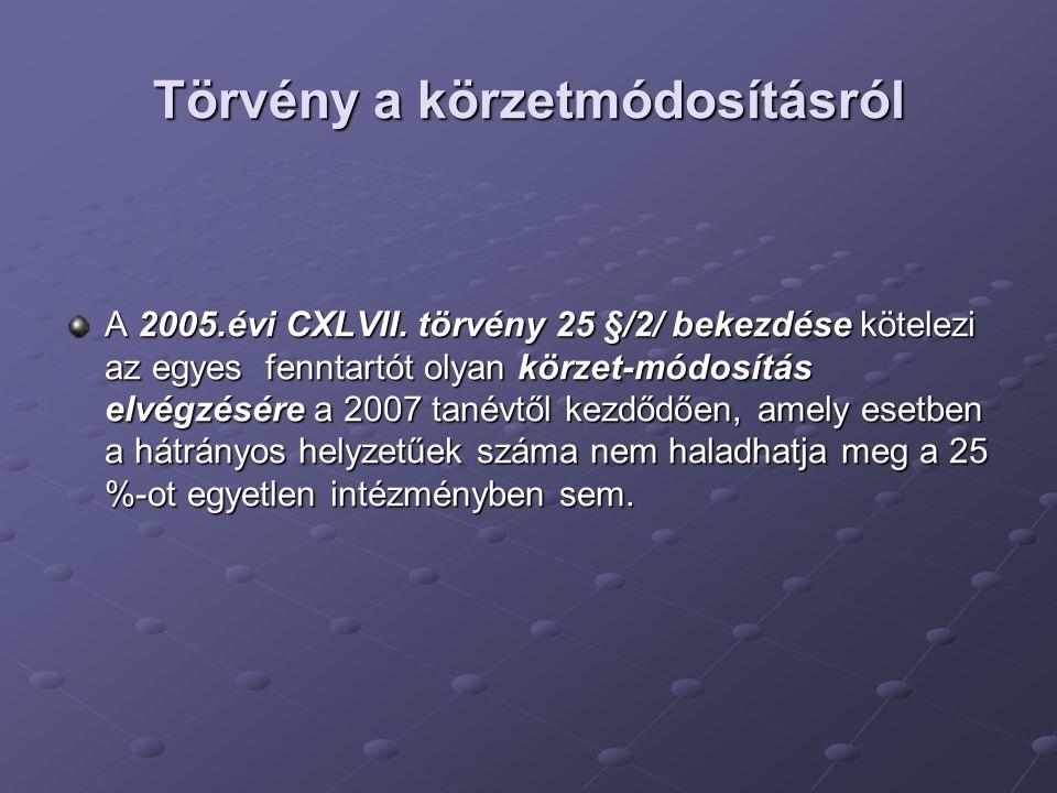 Törvény a körzetmódosításról A 2005.évi CXLVII. törvény 25 §/2/ bekezdése kötelezi az egyes fenntartót olyan körzet-módosítás elvégzésére a 2007 tanév