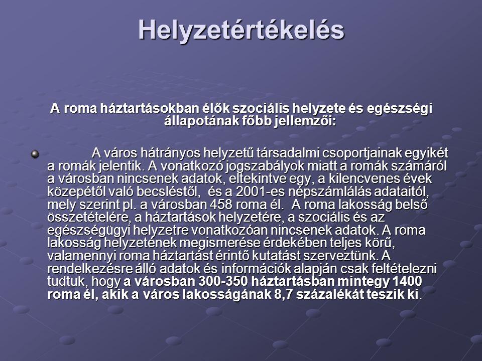 Helyzetértékelés II.
