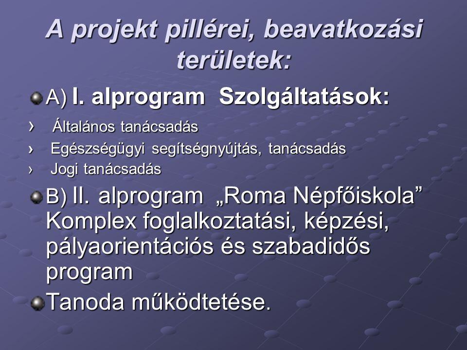 A projekt pillérei, beavatkozási területek: A) I. alprogram Szolgáltatások: › Általános tanácsadás › Egészségügyi segítségnyújtás, tanácsadás › Jogi t