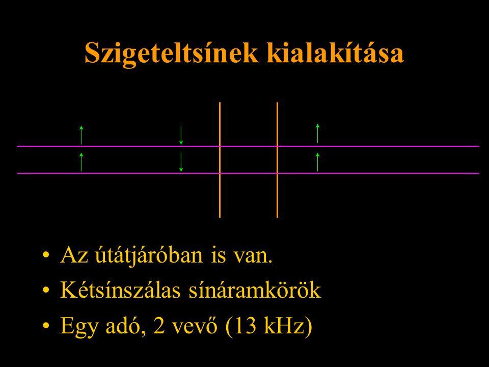 Szigeteltsínek kialakítása Az útátjáróban is van. Kétsínszálas sínáramkörök Egy adó, 2 vevő (13 kHz) Rétlaki Győző: Sorompók szigetelése