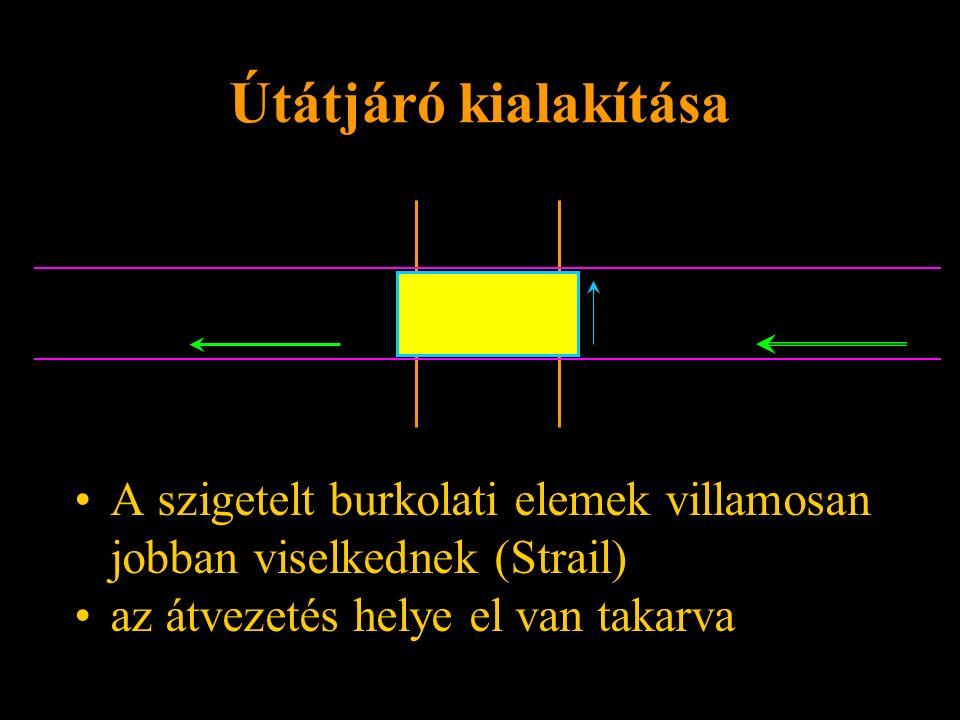 Útátjáró kialakítása A szigetelt burkolati elemek villamosan jobban viselkednek (Strail) az átvezetés helye el van takarva Rétlaki Győző: Sorompók szigetelése