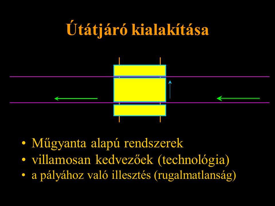 Útátjáró kialakítása Műgyanta alapú rendszerek villamosan kedvezőek (technológia) a pályához való illesztés (rugalmatlanság) Rétlaki Győző: Sorompók s