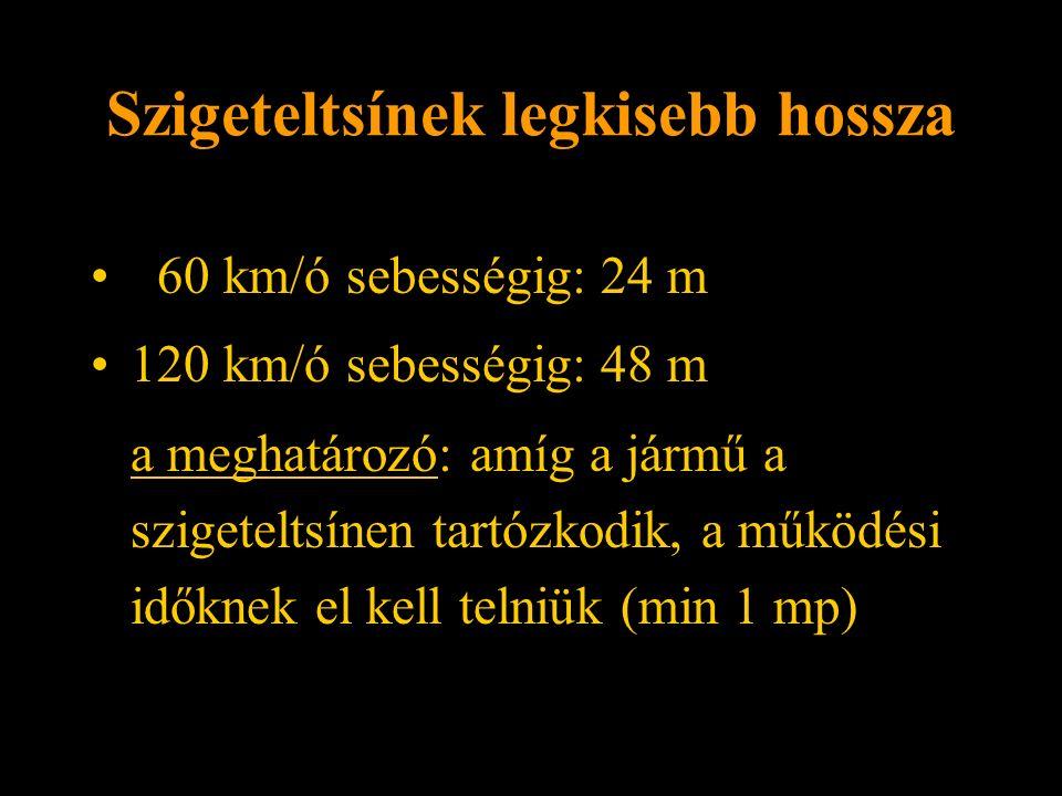 Szigeteltsínek legkisebb hossza 60 km/ó sebességig: 24 m 120 km/ó sebességig: 48 m a meghatározó: amíg a jármű a szigeteltsínen tartózkodik, a működési időknek el kell telniük (min 1 mp) Rétlaki Győző: Sorompók szigetelése