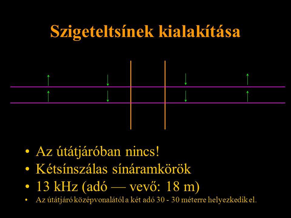 Szigeteltsínek kialakítása Az útátjáróban nincs! Kétsínszálas sínáramkörök 13 kHz (adó — vevő: 18 m) Az útátjáró középvonalától a két adó 30 - 30 méte
