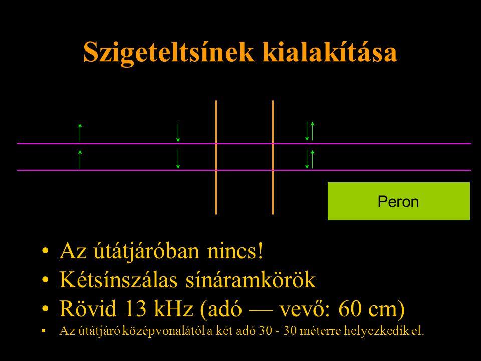 Szigeteltsínek kialakítása Az útátjáróban nincs! Kétsínszálas sínáramkörök Rövid 13 kHz (adó — vevő: 60 cm) Az útátjáró középvonalától a két adó 30 -