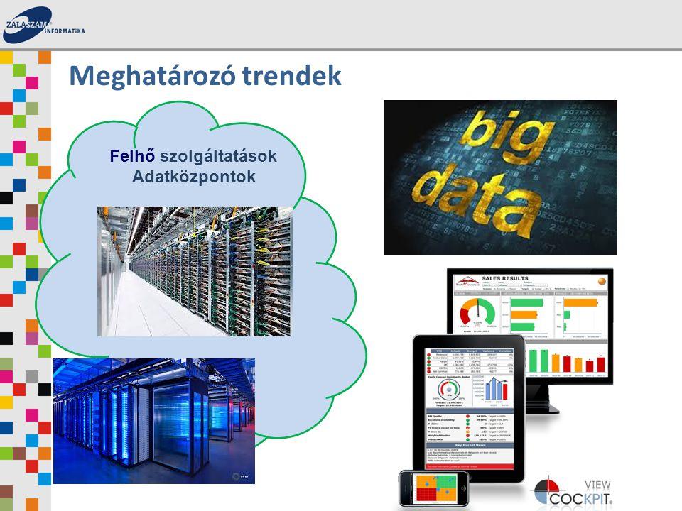 Működő rendszer Felhő szolgáltatások Adatközpontok Meghatározó trendek