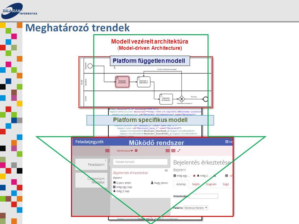 Business Process Model and Notation – szabvány.