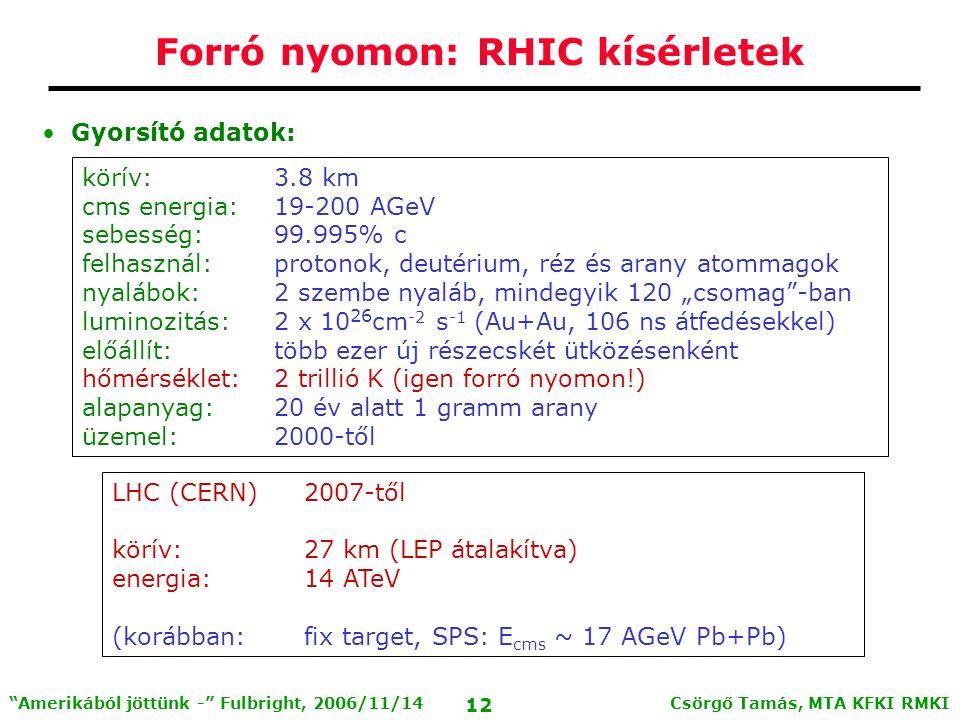 Csörgő Tamás, MTA KFKI RMKI 11 Amerikából jöttünk - Fulbright, 2006/11/14 Kísérletek Relativistic Heavy Ion Collider (RHIC) programja: polarizált p+p, d+Au, Cu+Cu, Au+Au ütközések, max 100 A GeV 4 Kollaboráció: PHENIX, STAR, BRAHMS, PHOBOS