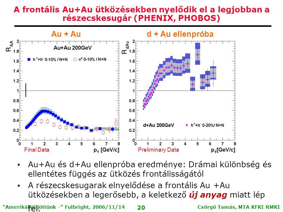 Csörgő Tamás, MTA KFKI RMKI 19 Amerikából jöttünk - Fulbright, 2006/11/14 Az elnyelődő befutó részecskesugár60-90% PHENIX Preliminary A kifutó részecskesugár nem nyelődik el A befutó sugár elnyelődik d+AuAu+Au kifutó átfutóbefutó Min Bias 0-10% PHENIX Preliminary A horzsoló Au+Au a d+Au -hoz hasonló A telitalálat Au+Au-ban új tulajdonság jelenik meg elnyelődik a befutó részecskesugár