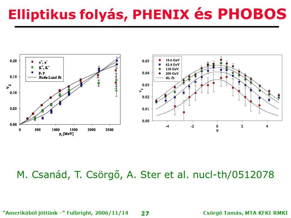 Csörgő Tamás, MTA KFKI RMKI 26 Amerikából jöttünk - Fulbright, 2006/11/14 Buda-Lund hydro: - a HBT sugarak skálaviselkedése értelmezhető - hirtelen hadronizációt jelez - ezt a jelenséget több mint 50 modell képtelen volt leírni - nagy szelektivitás Elméleti eredmények