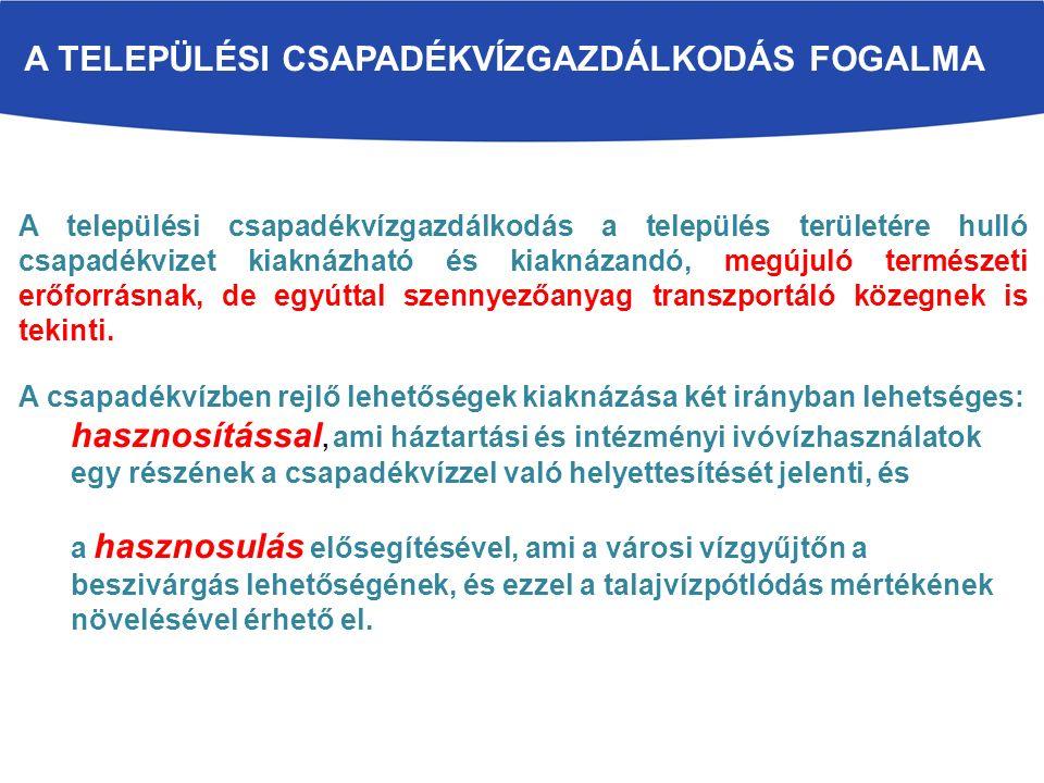 A HAGYOMÁNYOS CSAPADÉKVÍZ CSATORNÁZÁS VS.