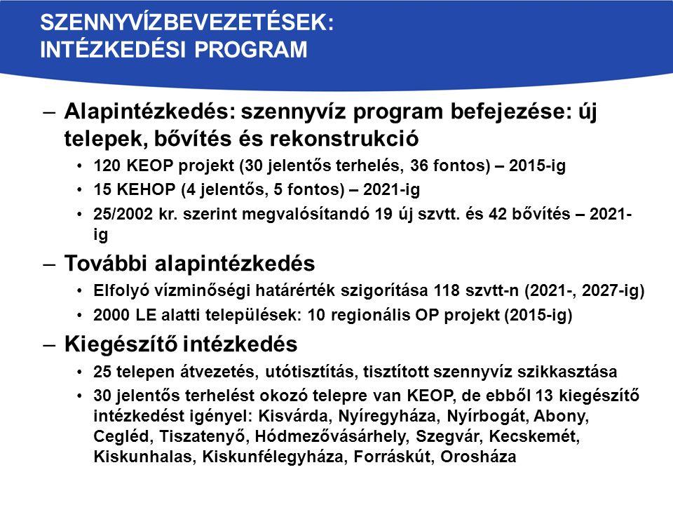 –Alapintézkedés: szennyvíz program befejezése: új telepek, bővítés és rekonstrukció 120 KEOP projekt (30 jelentős terhelés, 36 fontos) – 2015-ig 15 KEHOP (4 jelentős, 5 fontos) – 2021-ig 25/2002 kr.