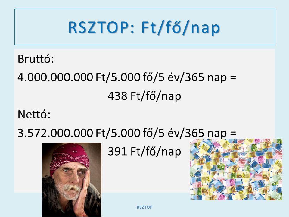RSZTOP: Ft/fő/nap Bruttó: 4.000.000.000 Ft/5.000 fő/5 év/365 nap = 438 Ft/fő/nap Nettó: 3.572.000.000 Ft/5.000 fő/5 év/365 nap = 391 Ft/fő/nap RSZTOP
