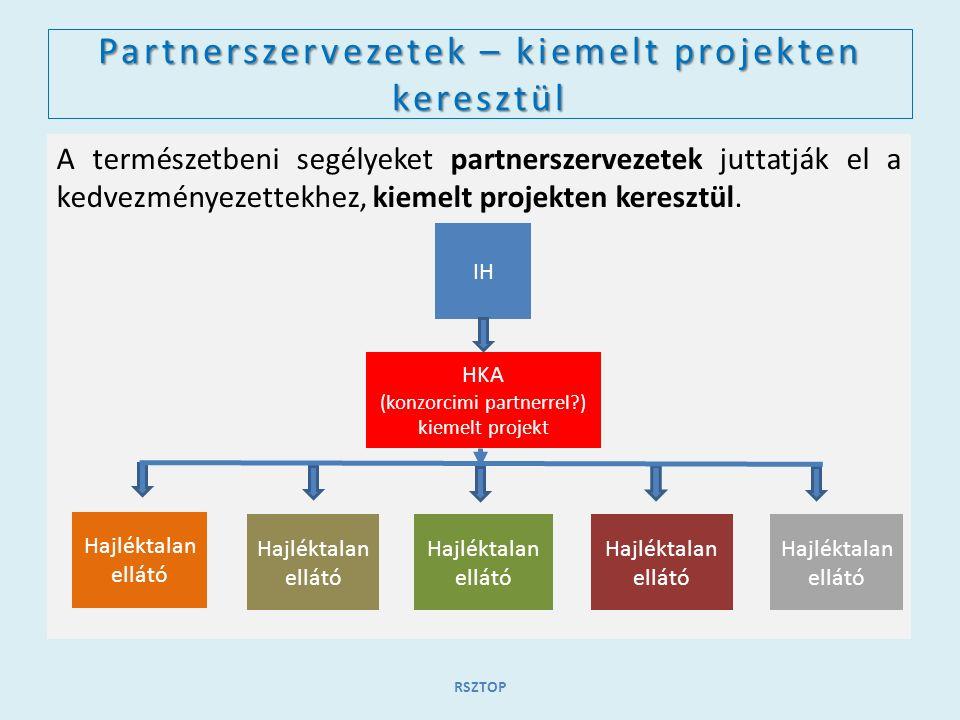Vagy: Partnerszervezetek nyílt pályázati eljárással A természetbeni segélyeket partnerszervezetek juttatják el a kedvezményezettekhez, nyílt pályázattal kiválasztva.