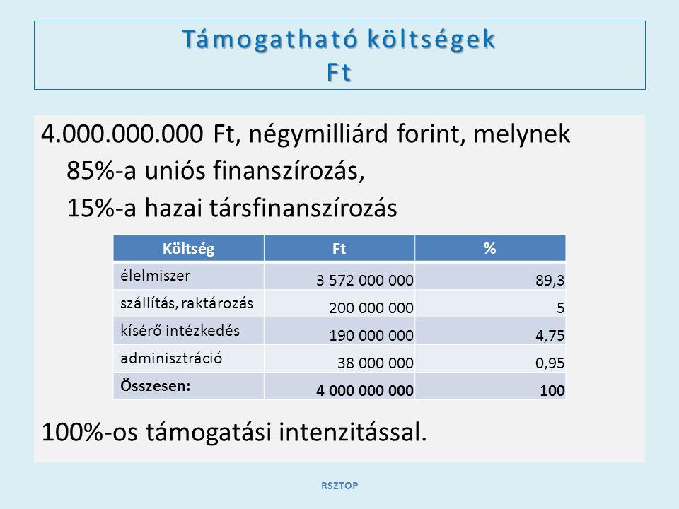 Támogatható költségek Ft 4.000.000.000 Ft, négymilliárd forint, melynek 85%-a uniós finanszírozás, 15%-a hazai társfinanszírozás 100%-os támogatási in
