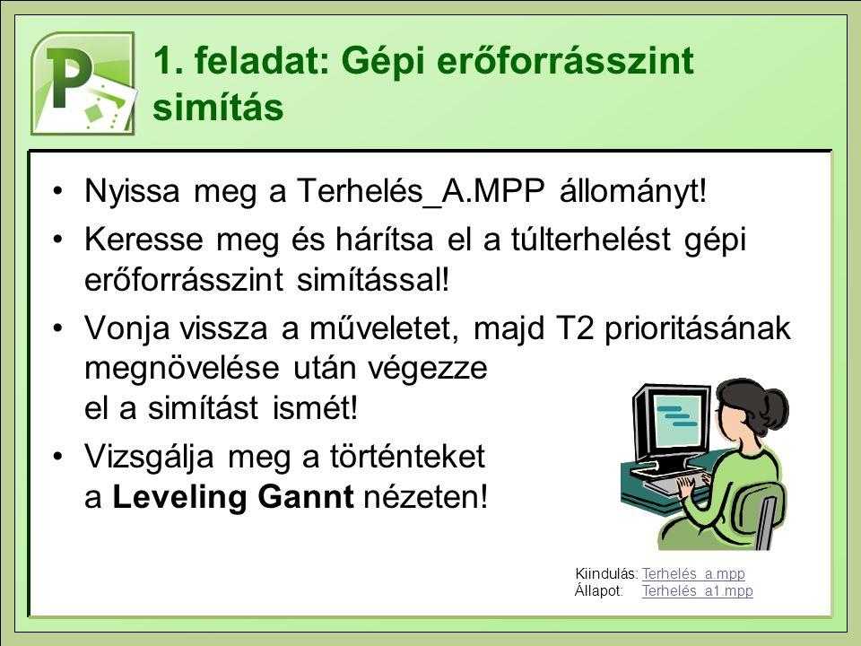 1. feladat: Gépi erőforrásszint simítás Nyissa meg a Terhelés_A.MPP állományt.