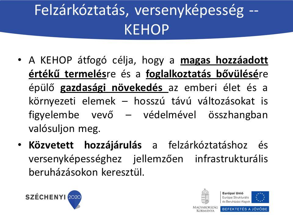 A KEHOP fejlesztési irányainak bemutatása Fotók: 168ora.hu, helioactive.hu, keszenlet.hu