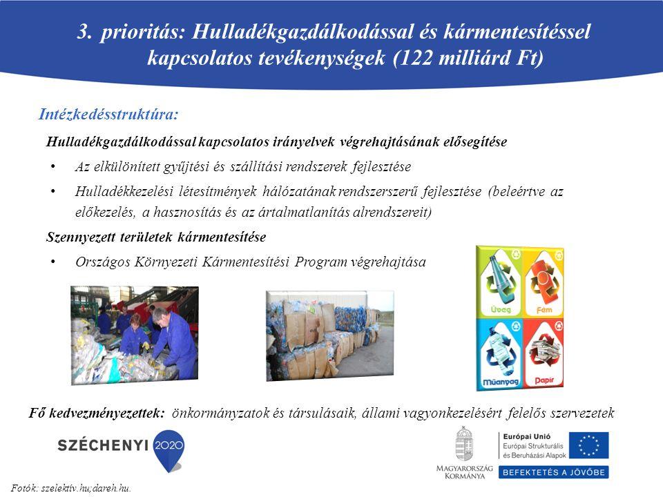 Gazdaságfejlesztési és Innovációs Operatív Program 4.