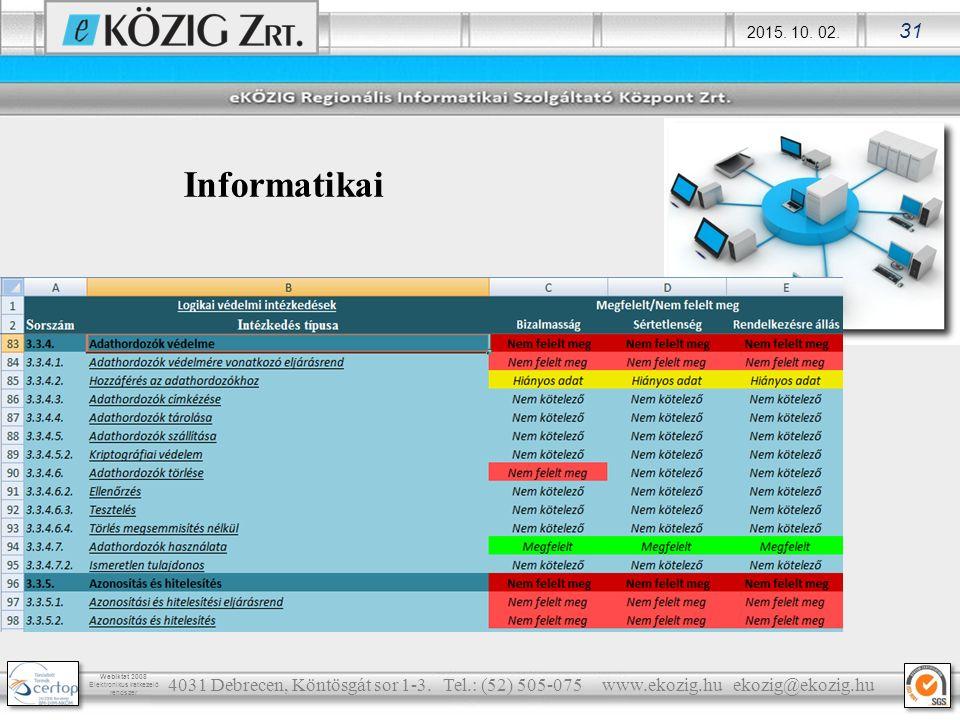 2015. 10. 02. 31 Webiktat 2008 Elektronikus iratkezelő rendszer 4031 Debrecen, Köntösgát sor 1-3. Tel.: (52) 505-075 www.ekozig.hu ekozig@ekozig.hu In
