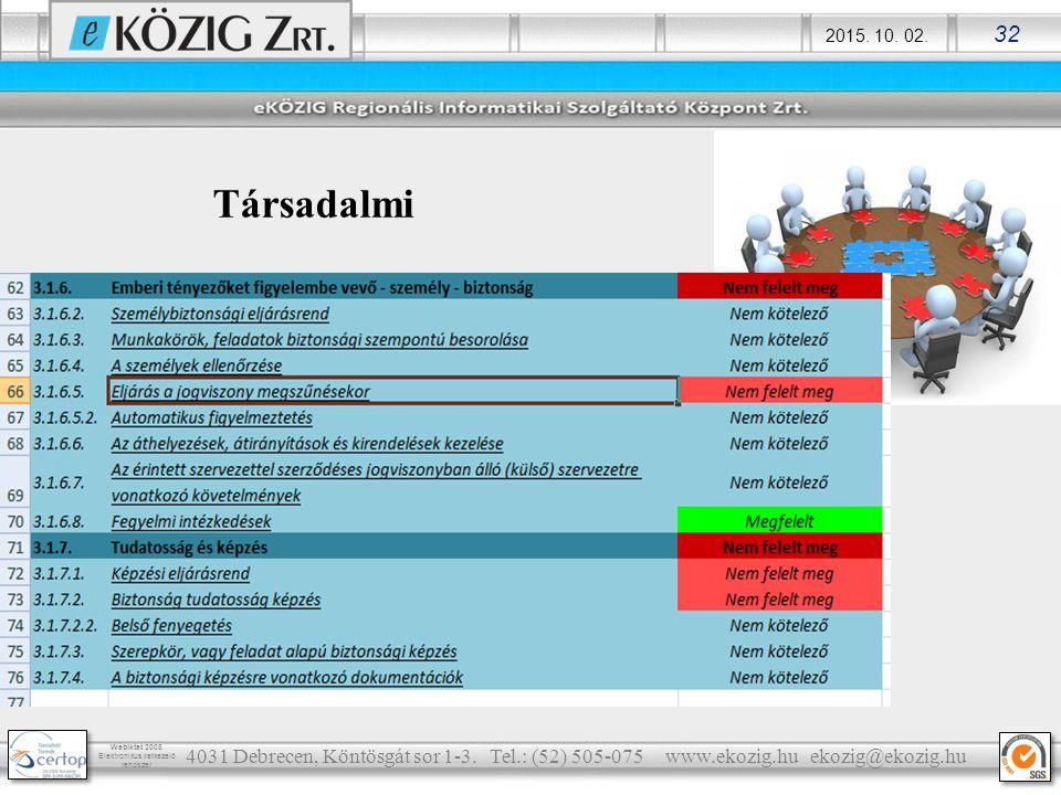 2015. 10. 02. 32 Webiktat 2008 Elektronikus iratkezelő rendszer 4031 Debrecen, Köntösgát sor 1-3. Tel.: (52) 505-075 www.ekozig.hu ekozig@ekozig.hu Tá