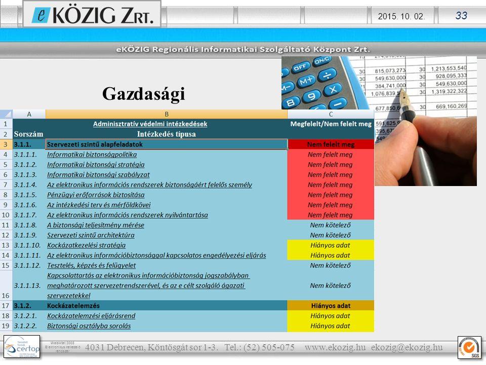 2015. 10. 02. 33 Webiktat 2008 Elektronikus iratkezelő rendszer 4031 Debrecen, Köntösgát sor 1-3. Tel.: (52) 505-075 www.ekozig.hu ekozig@ekozig.hu Ga