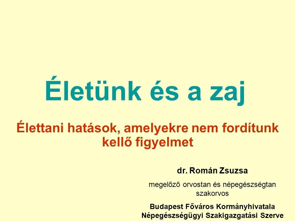 Életünk és a zaj Élettani hatások, amelyekre nem fordítunk kellő figyelmet dr. Román Zsuzsa megelőző orvostan és népegészségtan szakorvos Budapest Főv