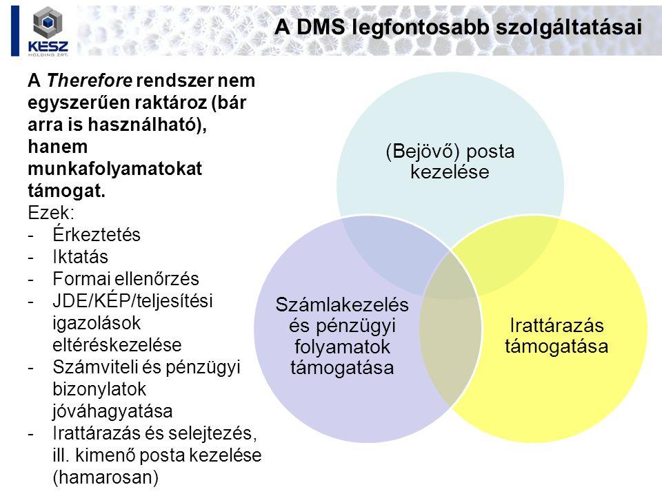 A DMS legfontosabb szolgáltatásai (Bejövő) posta kezelése Irattárazás támogatása Számlakezelés és pénzügyi folyamatok támogatása A Therefore rendszer nem egyszerűen raktároz (bár arra is használható), hanem munkafolyamatokat támogat.