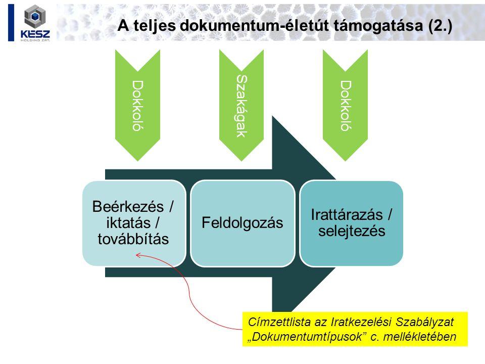 A teljes dokumentum-életút támogatása (2.) Beérkezés / iktatás / továbbítás Feldolgozás Irattárazás / selejtezés DokkolóSzakágakDokkoló Címzettlista a