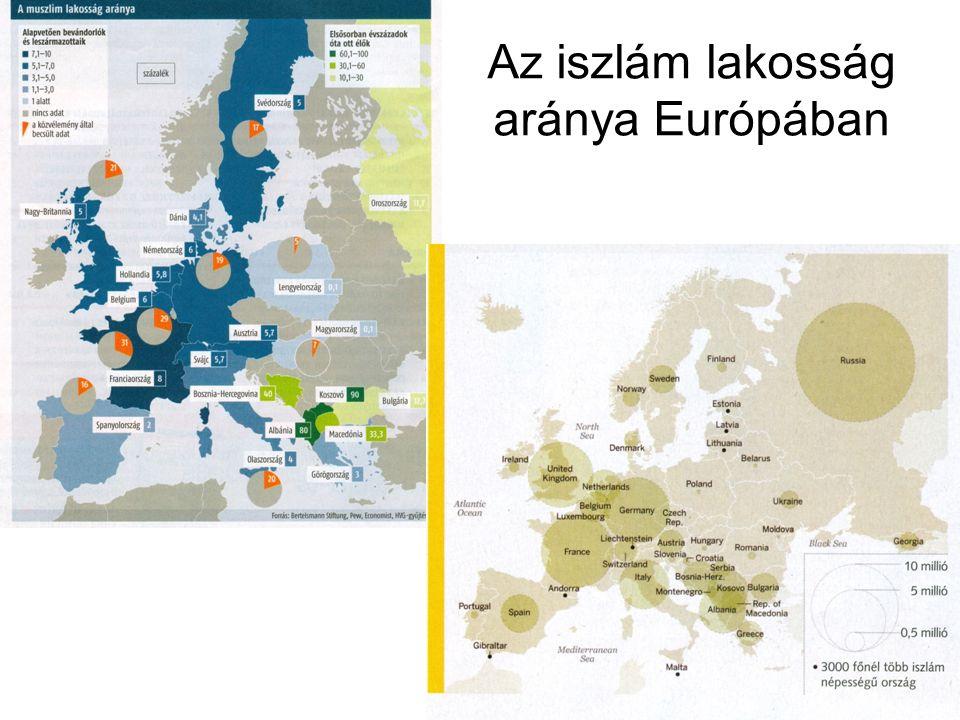 Az iszlám lakosság aránya Európában