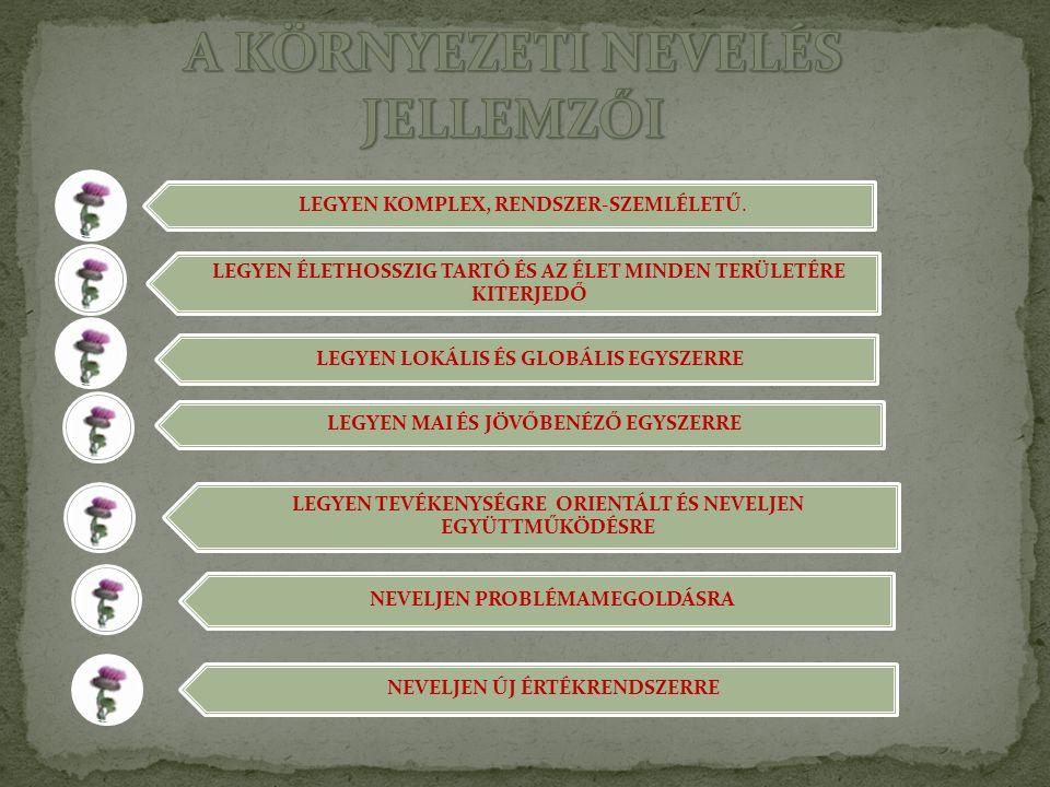 1.AZ EGÉSZ ÉLETEN ÁT TARTÓ TANULÁS 2.INTERDISZCIPLINÁRIS MEGKÖZELÍTÉS 3.
